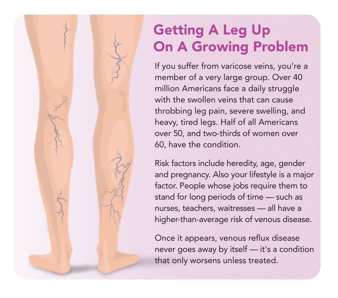 How Endovenous Ablation Can Repair Your Damaged Veins